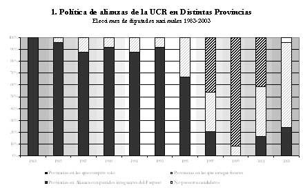 La era CFK: Marcelo Leiras