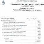 Primarias 2011: Escrutinio definitivo