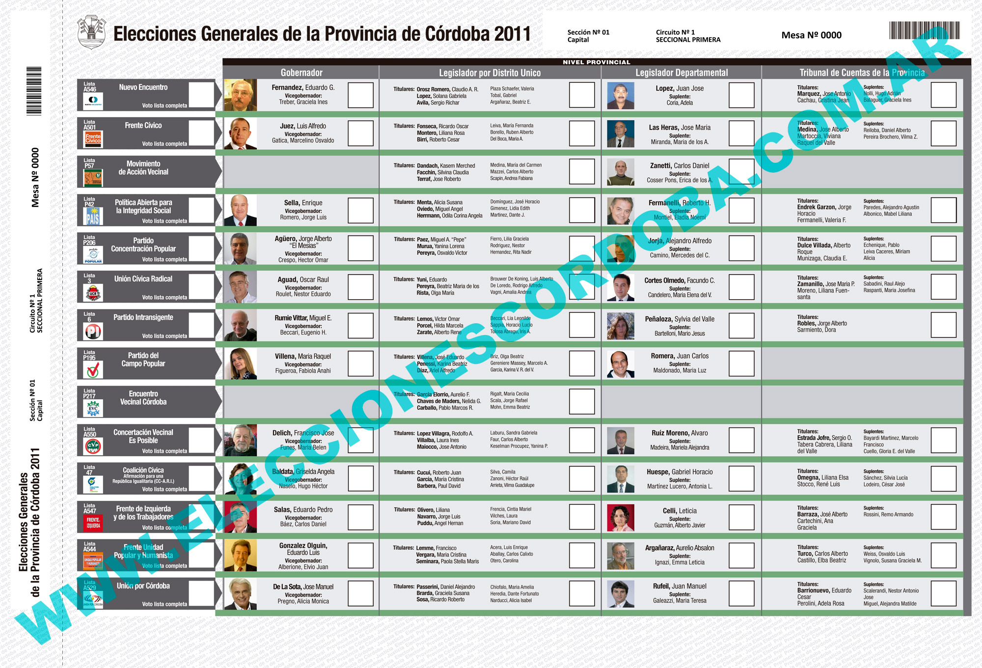 Elecciones Córdoba: ¿Donde voto? ¿Cómo voto?