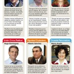 San Juan: las propuestas de los precandidatos