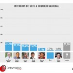 Salta: Cuando las encuestas fallan