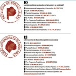 Las 32 fuerzas de orden nacional incumplen la ley de financiamiento