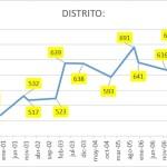 ¿Hay menos partidos políticos en la Argentina?