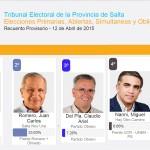 Resultados Salta: Urtubey sacó una clara diferencia de cara a las elecciones Generales