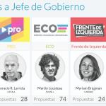 Ciudad de Buenos Aires: Conocé a los Candidatos y sus Propuestas