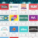 Ciudad de Buenos Aires: Conocé a los Candidatos, sus Propuestas y las Boletas oficializadas para las PASO