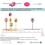 Elecciones Salta: Conocé los candidatos, el padrón y los resultados