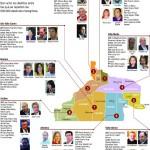 #Rio_Negro: Resultados, amplia victoria del gobernador Weretilneck