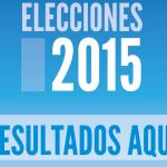 Resultados 5 de Julio: CABA, Córdoba, Corrientes, La Pampa y La Rioja