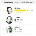 Cambiemos: el rol de Mauricio Macri en la primaria frentista