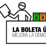 Apuntes para una Reforma: Elecciones simultáneas, boleta única y federalismo electoral. El caso Santa Fe.