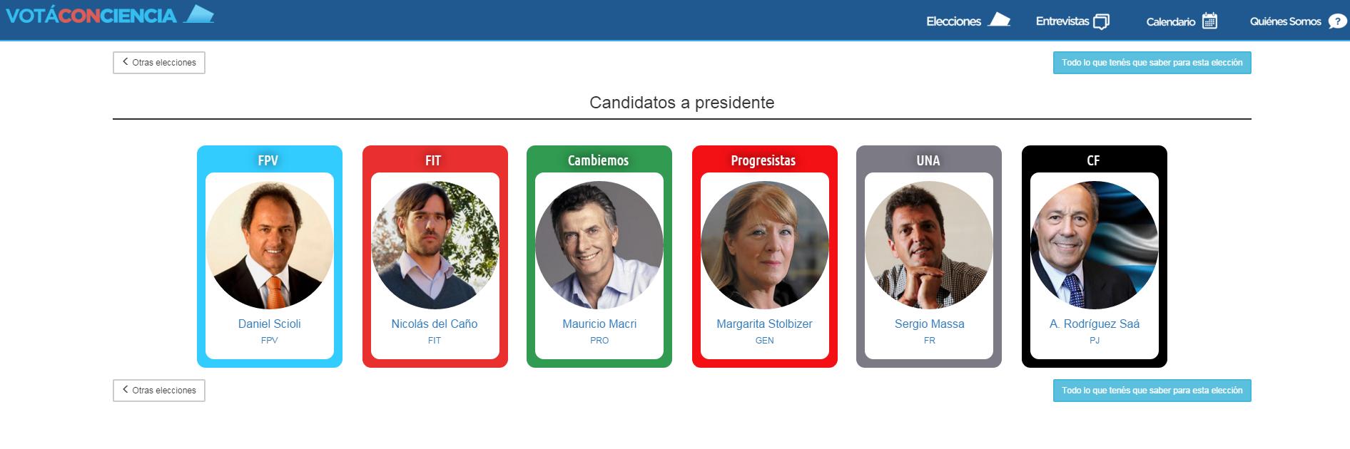 info candidatos