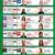 Elecciones PASO Santa Fe: Padrón, pre-candidatos, boletas, resultados