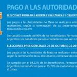 Pago autoridades de mesa elecciones nacionales 2011