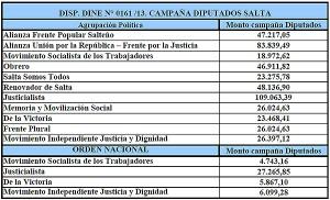 elecciones2013_diputadosPASO