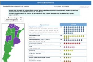elecciones-2013-1752918w645