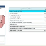 Salta: Resultados de las elecciones legislativas generales 2013