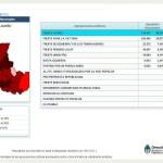 Jujuy: Resultados de las elecciones legislativas generales 2013