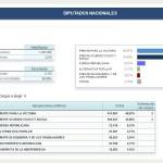 Tucumán: Resultados de las elecciones legislativas generales 2013