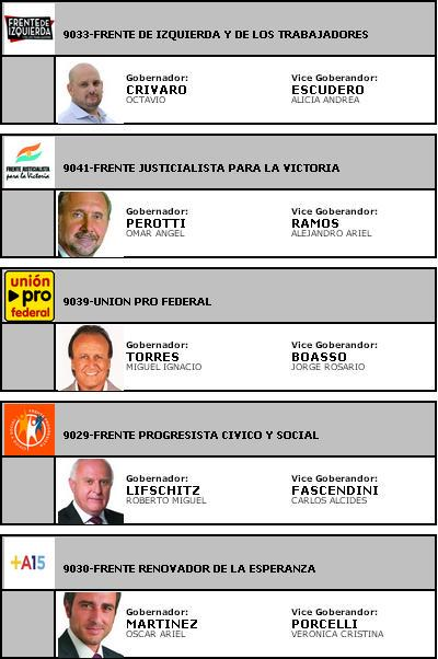 Candidatos SF