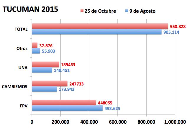 Captura de pantalla 2015-11-23 a la(s) 12.49.18